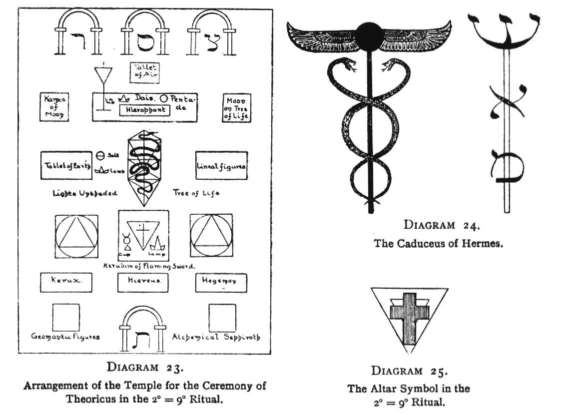Ritual Of The 29 Grade Of Theoricus