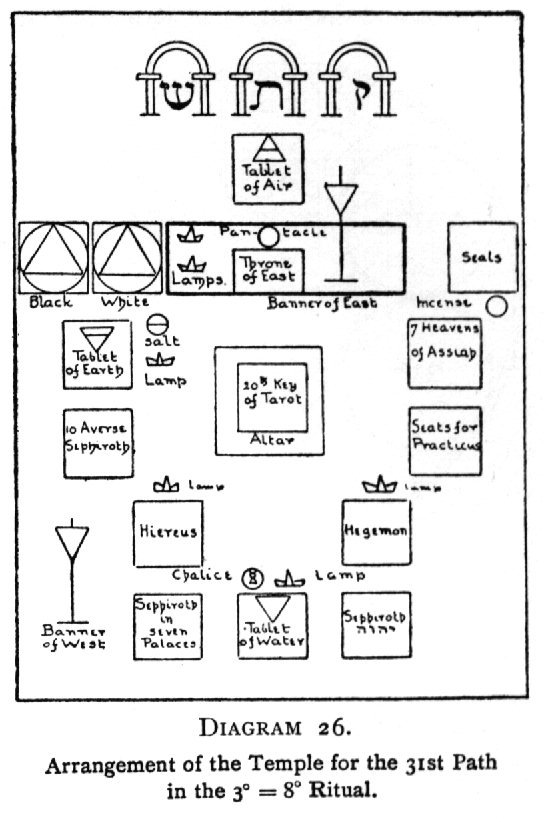 Path Of Samekh