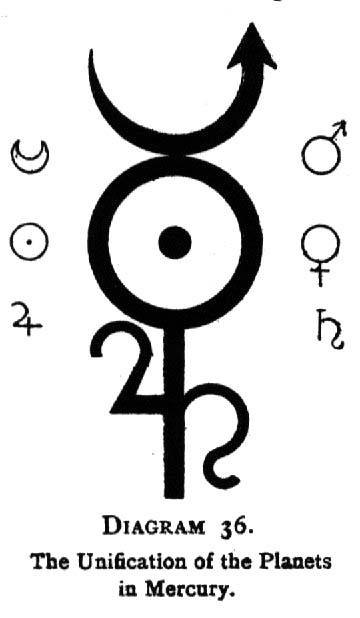 Images Of Planet Mercury Symbol Spacehero