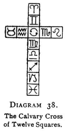 the equinox vol 1 no 4 pdf